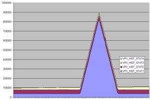 Statistics level 1 re-enabled