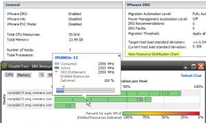 vCenter Server 4 - Resource Distribution Chart